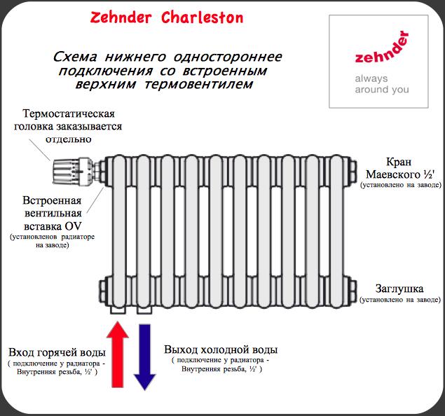Схема подключения радиаторов зендер